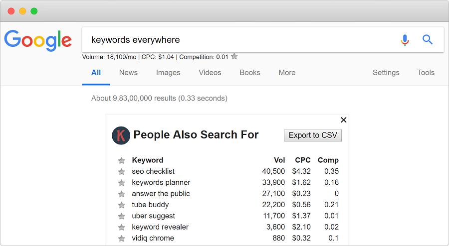 Keywords Everywhere sẽ giúp các SEOer tổng hợp dữ liệu từ nhiều công cụ SEO khác nhau.