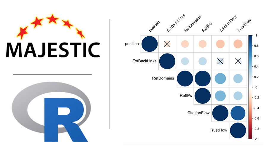 Majestic cũng hoạt động như một công cụ SEO từ khóa cho phép các SEOer tìm các keyword tốt nhất.