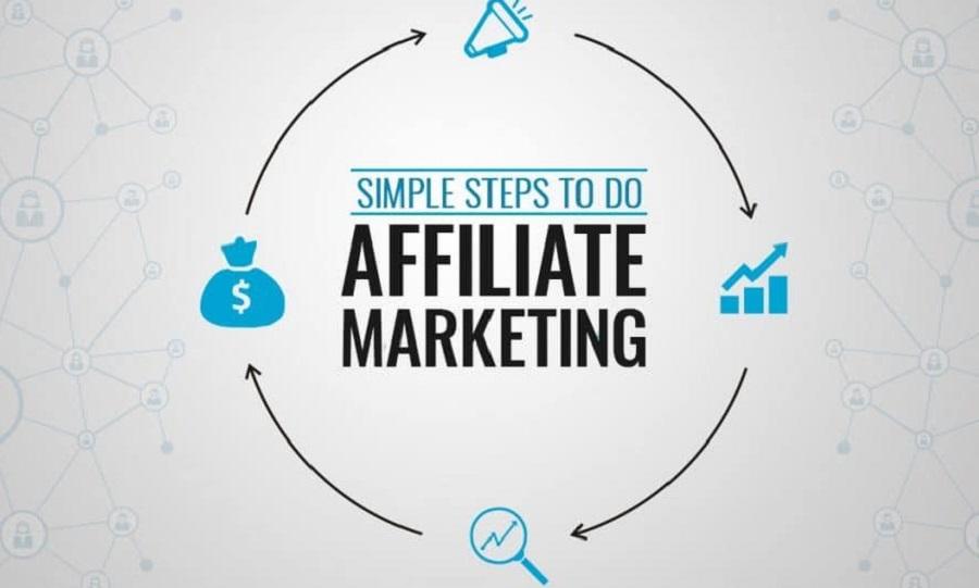 Affiliate marketing là một hình thức rất phù hợp cho những người làm blog phát triển kênh kiếm tiền online của mình.
