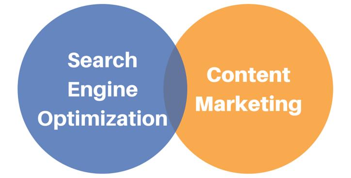 Một bài SEO content marketing hoàn hảo thì nhất định phải kết nối được thương hiệu doanh nghiệp với khách hàng.