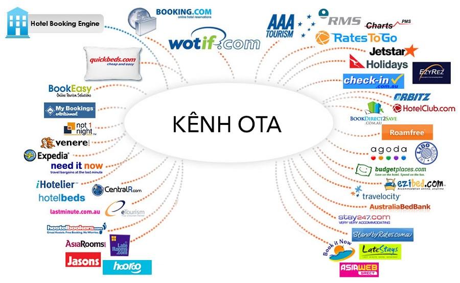 Có nhiều kênh OTA dựa trên nền tảng cung cấp khác biệt dịch vụ.