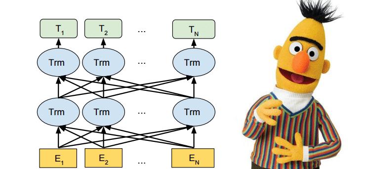 NLP là từ viết tắt của cụm từ tiếng Anh đầy đủ là Natural Language Processing.