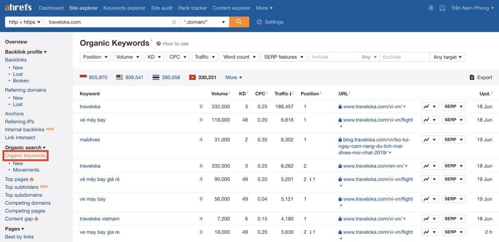 Ahrefs còn giúp bạn lọc ra những từ khóa chất lượng rất tốt khi làm content chuẩn SEO.